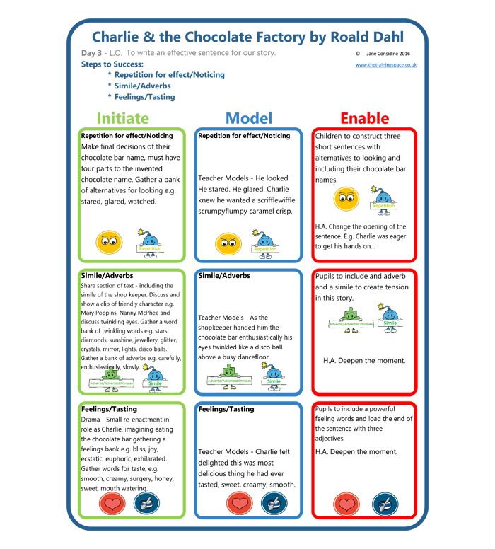 Harlie And The Chocolate Factory Year  Planning