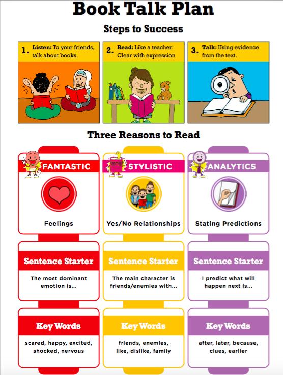 The Essential Teacher Bundle – Reading
