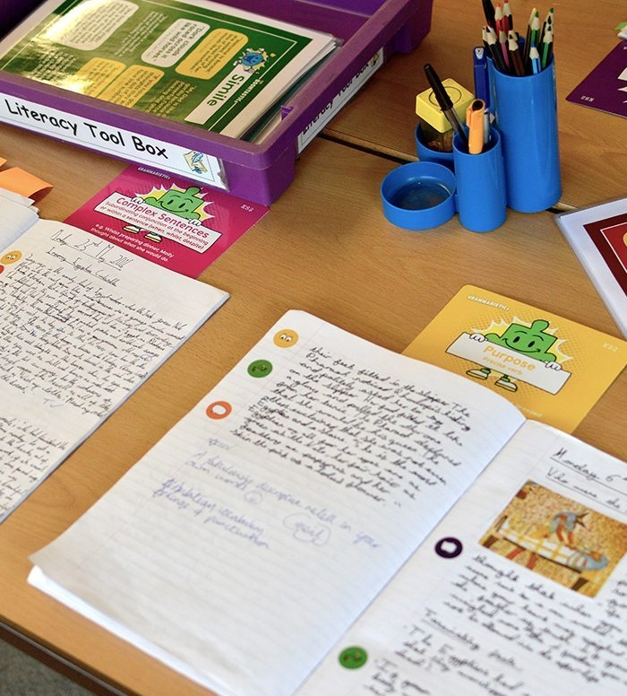 Sentence Maker Kit KS2