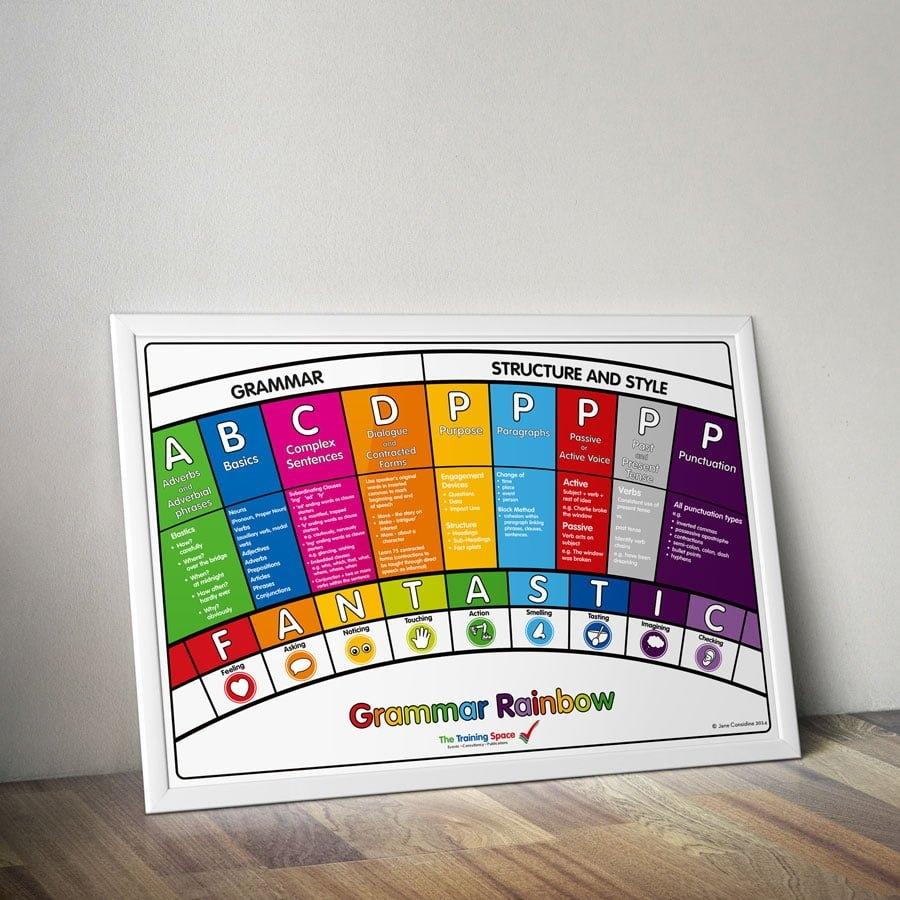 The Grammar Rainbow