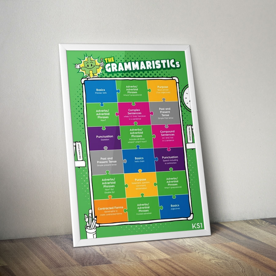 The GRAMMARISTICs Poster